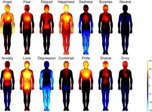 Mapa-corporal-de-las-emociones