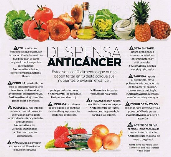 196_anticancer
