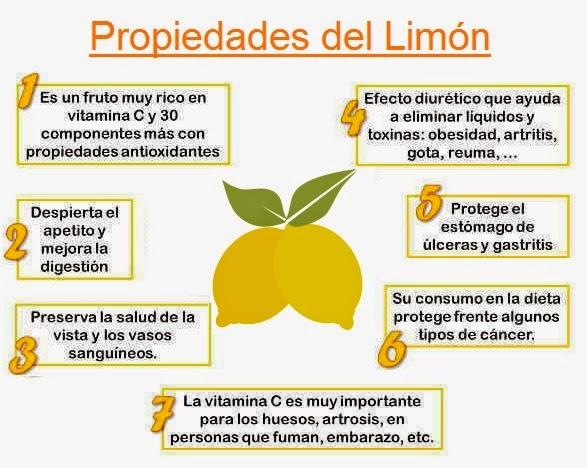 Resultado de imagen para limón propiedades