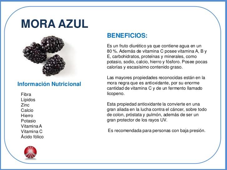 azul-antioxidante-super-frutas-27-728