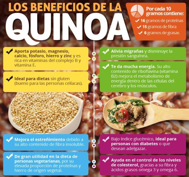 propiedades beneficios quinoa quinua