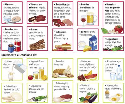 alimentos que bajan el acido urico