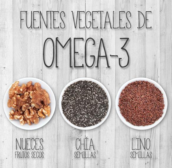 fuentes_de_omega