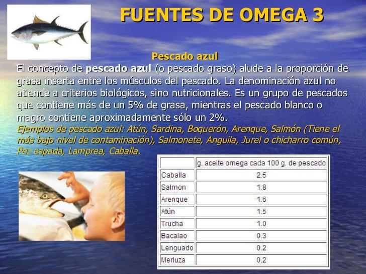 omega-3-10-728